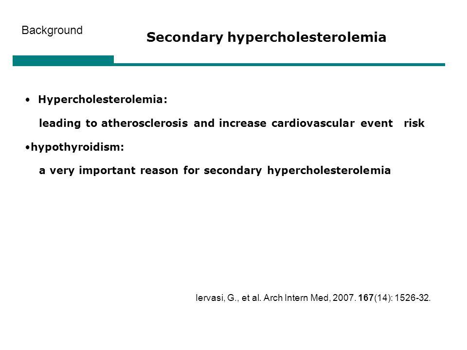 Secondary hypercholesterolemia