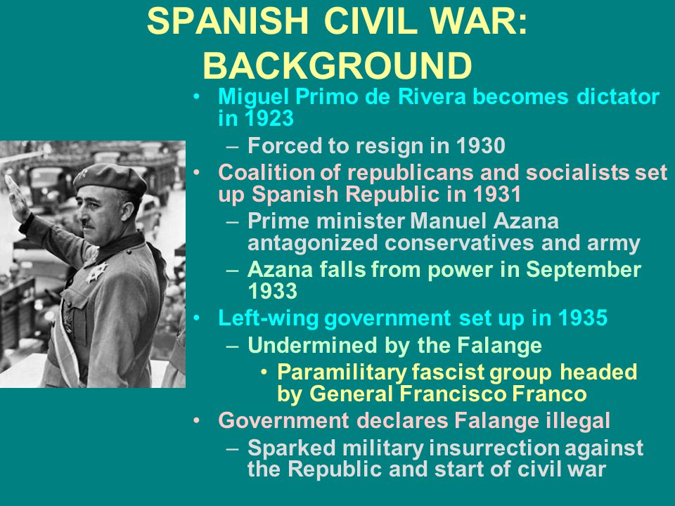 SPANISH CIVIL WAR: BACKGROUND