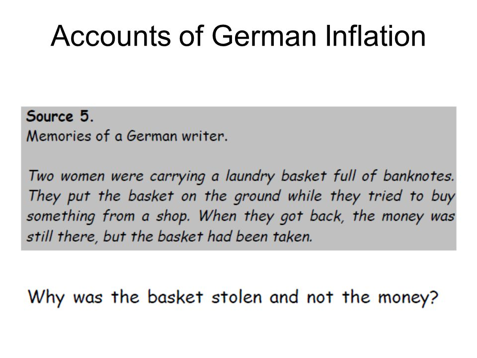 Accounts of German Inflation