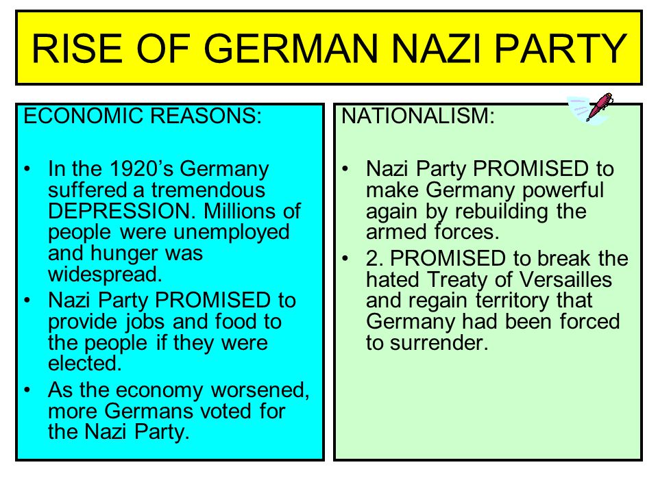 RISE OF GERMAN NAZI PARTY
