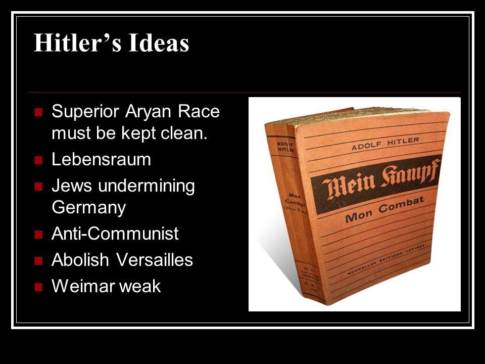 Hitler's Ideas Superior Aryan Race must be kept clean. Lebensraum
