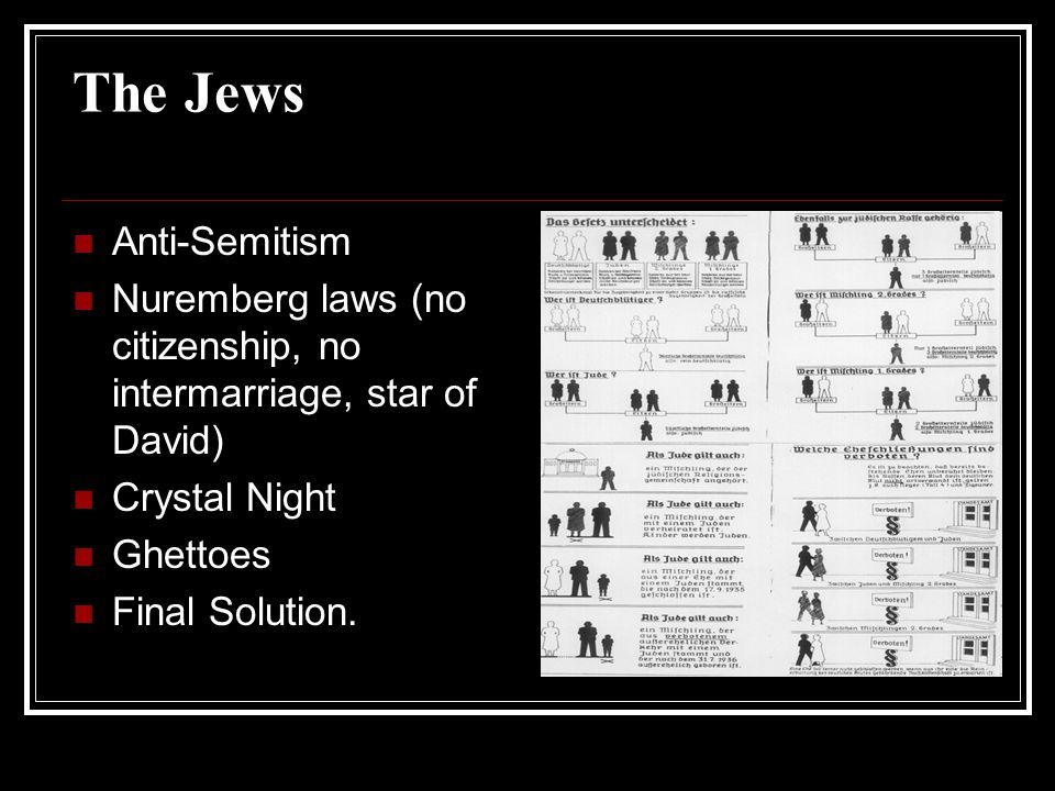 The Jews Anti-Semitism