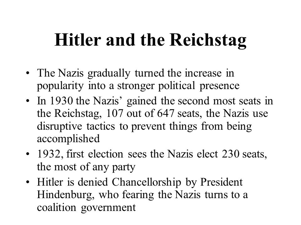 Hitler and the Reichstag