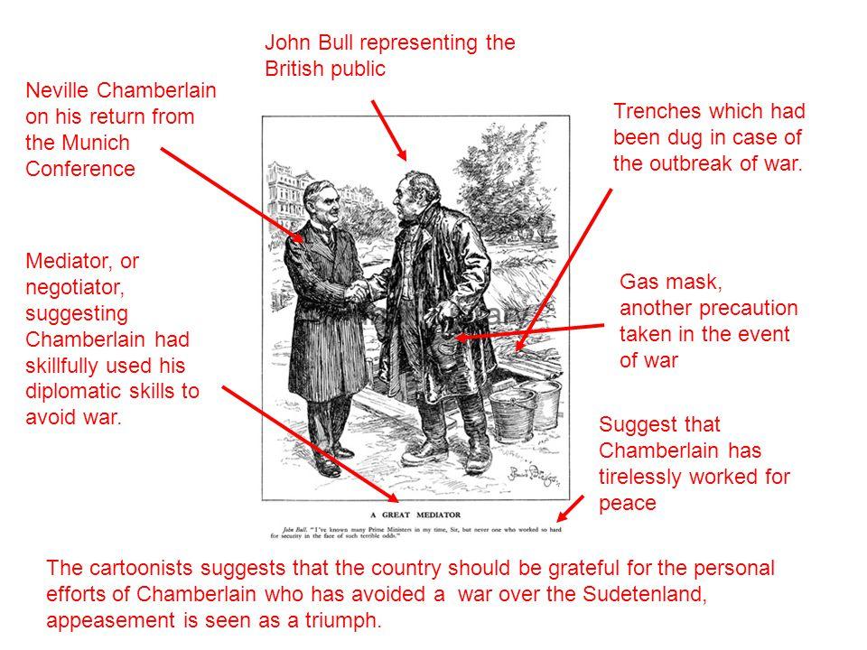 John Bull representing the British public