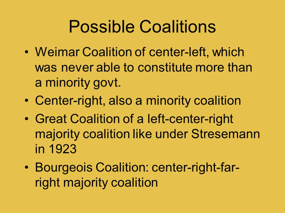 Possible Coalitions Weimar Coalition of center-left, which was never able to constitute more than a minority govt.