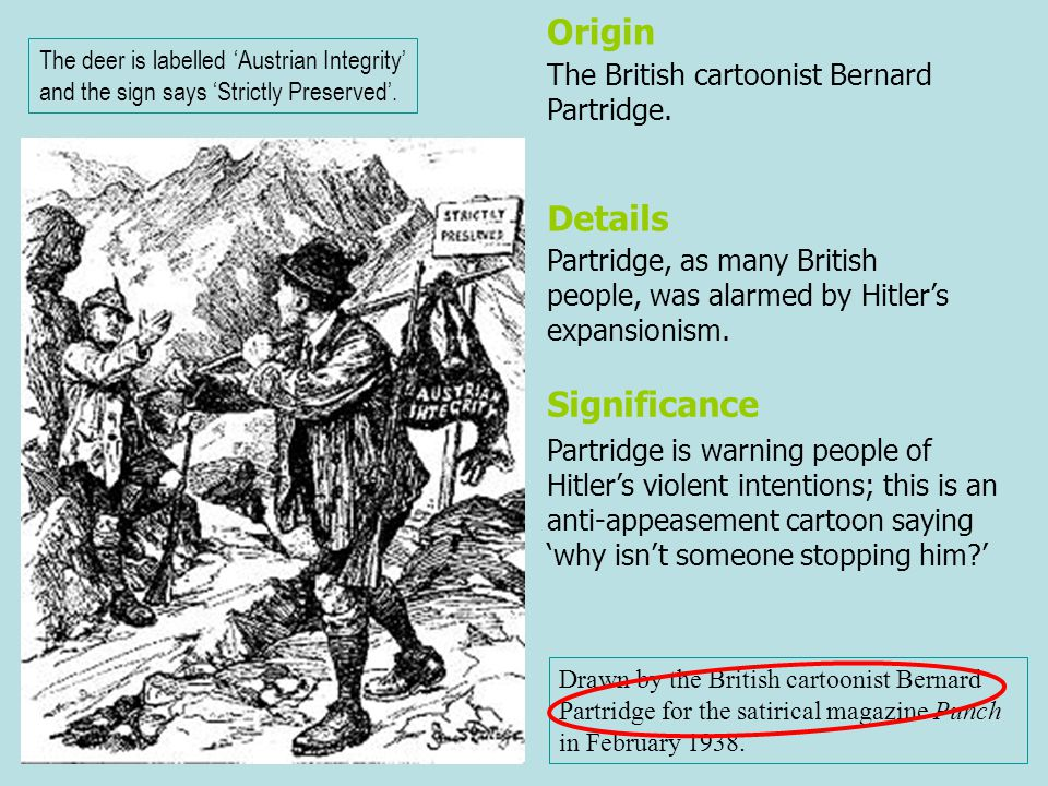 Origin Details Significance The British cartoonist Bernard Partridge.