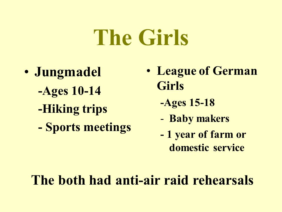 The Girls Jungmadel The both had anti-air raid rehearsals