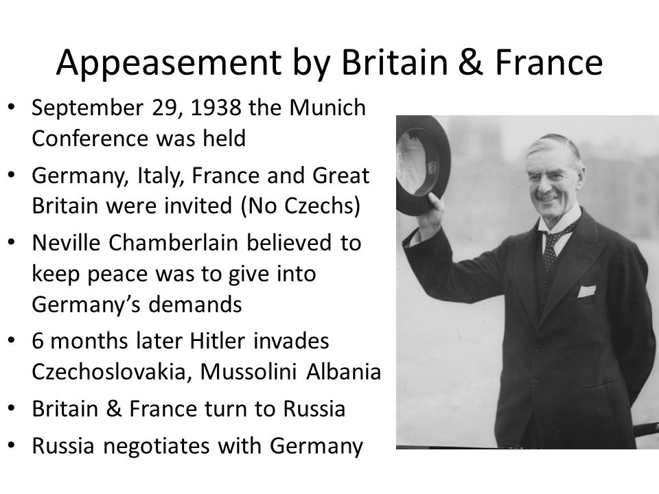 Appeasement by Britain & France