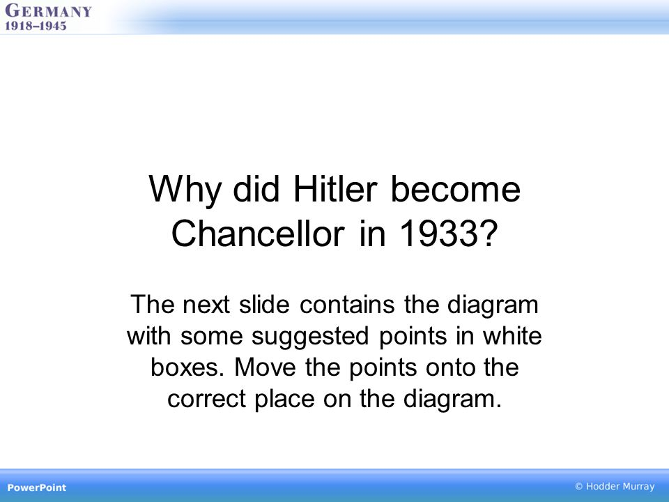 Why did Hitler become Chancellor in 1933