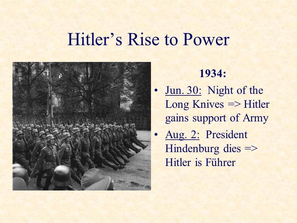 Hitler's Rise to Power 1934: