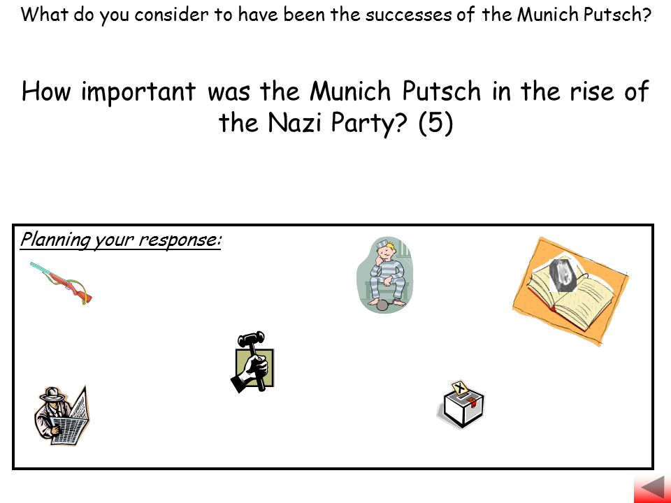 How important was the Munich Putsch in the rise of the Nazi Party (5)