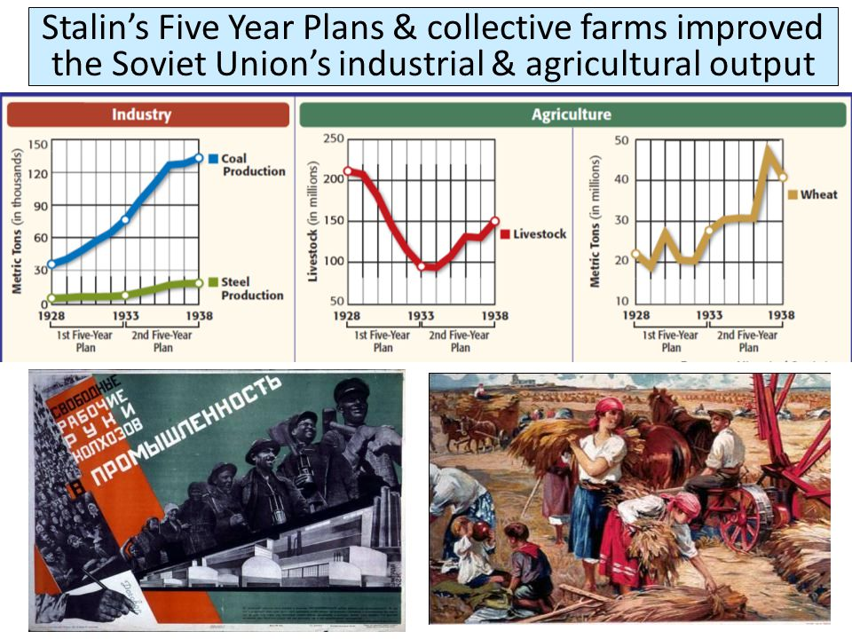 Stalin's Five Year Plans & collective farms improved the Soviet Union's industrial & agricultural output