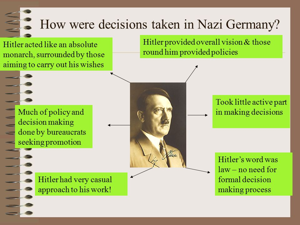 How were decisions taken in Nazi Germany