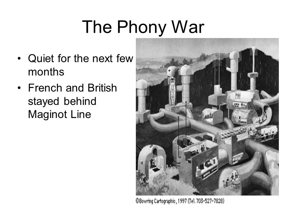 The Phony War Quiet for the next few months