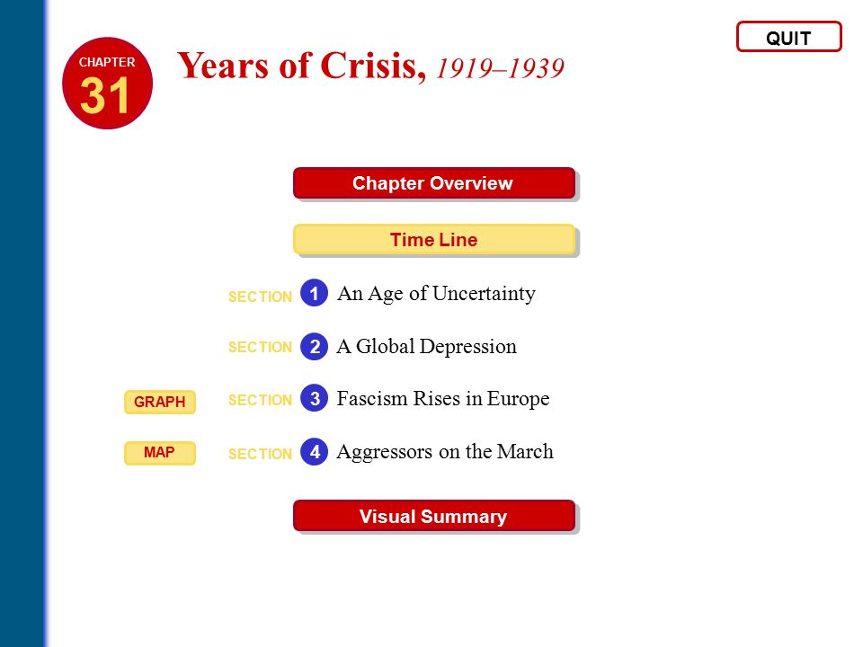 31 Years of Crisis, 1919–1939 An Age of Uncertainty