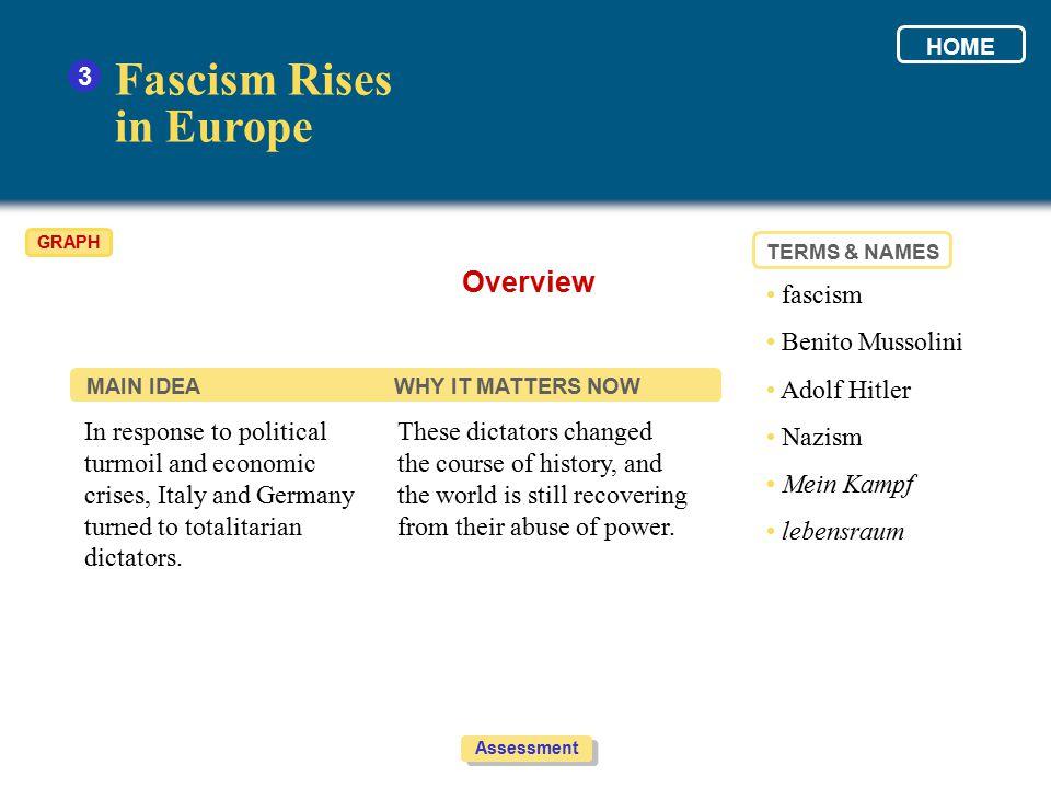 Fascism Rises in Europe Overview 3 • fascism • Benito Mussolini