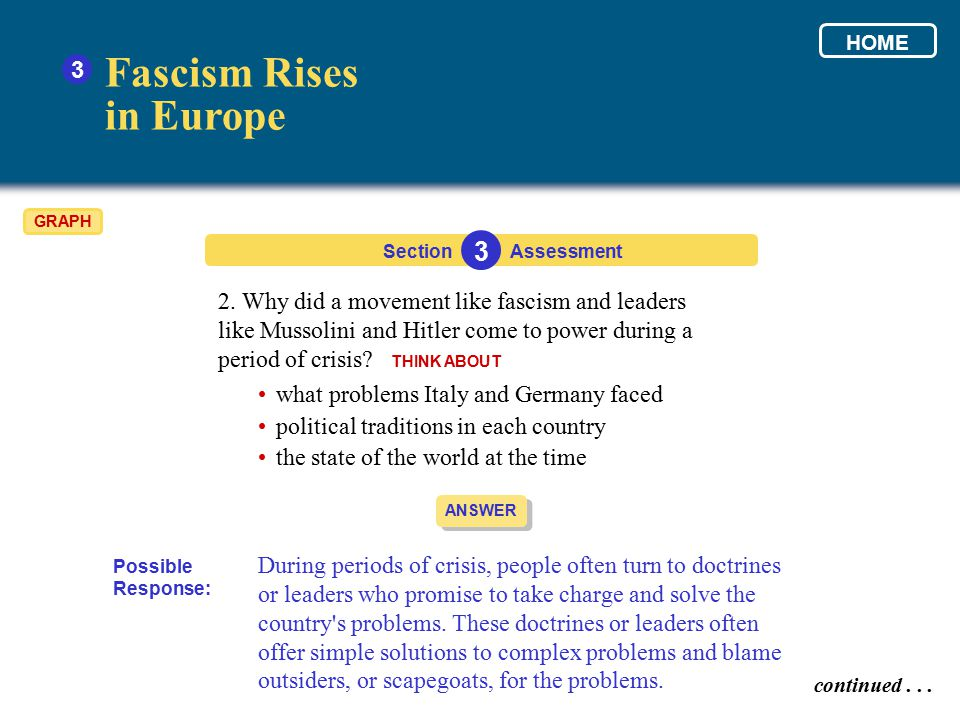 fascism rises in europe We are used to think that fascism somehow belongs to the past,  by defaming  the very common democratic institutions of all europeans.