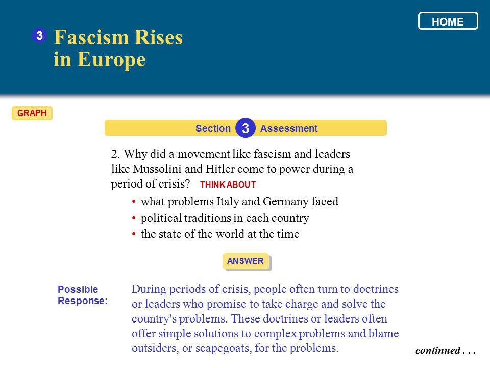 Fascism Rises in Europe 3 3
