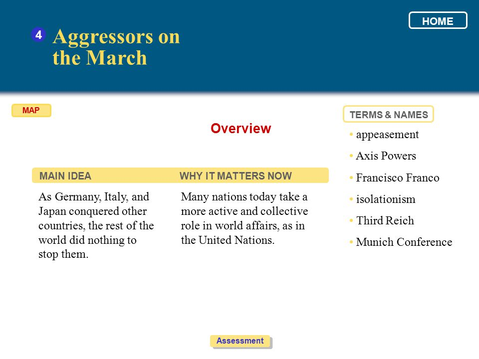 Aggressors on the March Overview 4 • appeasement • Axis Powers