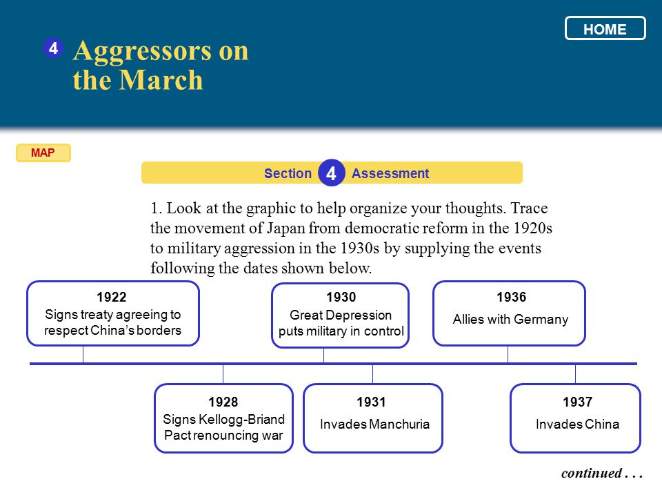 Aggressors on the March 4 4