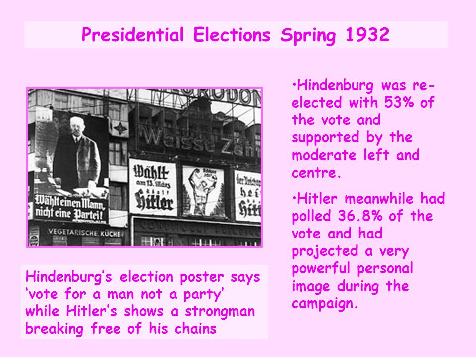 Presidential Elections Spring 1932