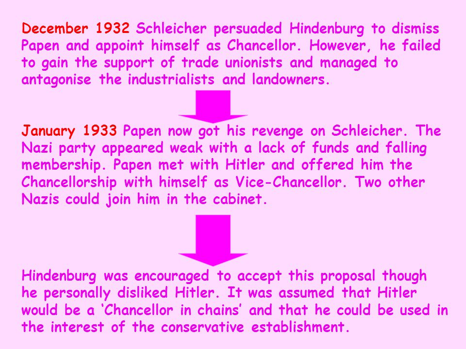 December 1932 Schleicher persuaded Hindenburg to dismiss Papen and appoint himself as Chancellor. However, he failed to gain the support of trade unionists and managed to antagonise the industrialists and landowners.