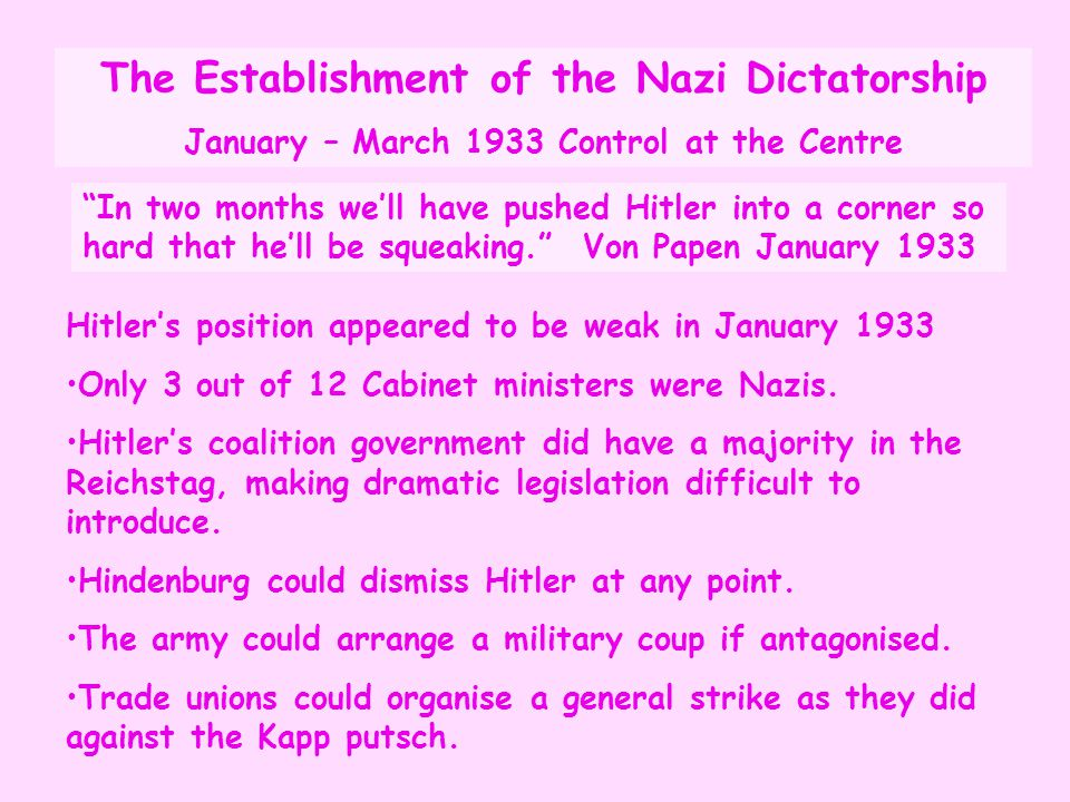 The Establishment of the Nazi Dictatorship