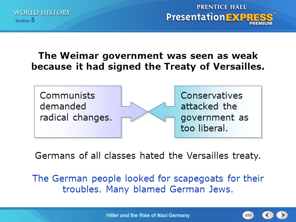 Germans of all classes hated the Versailles treaty.