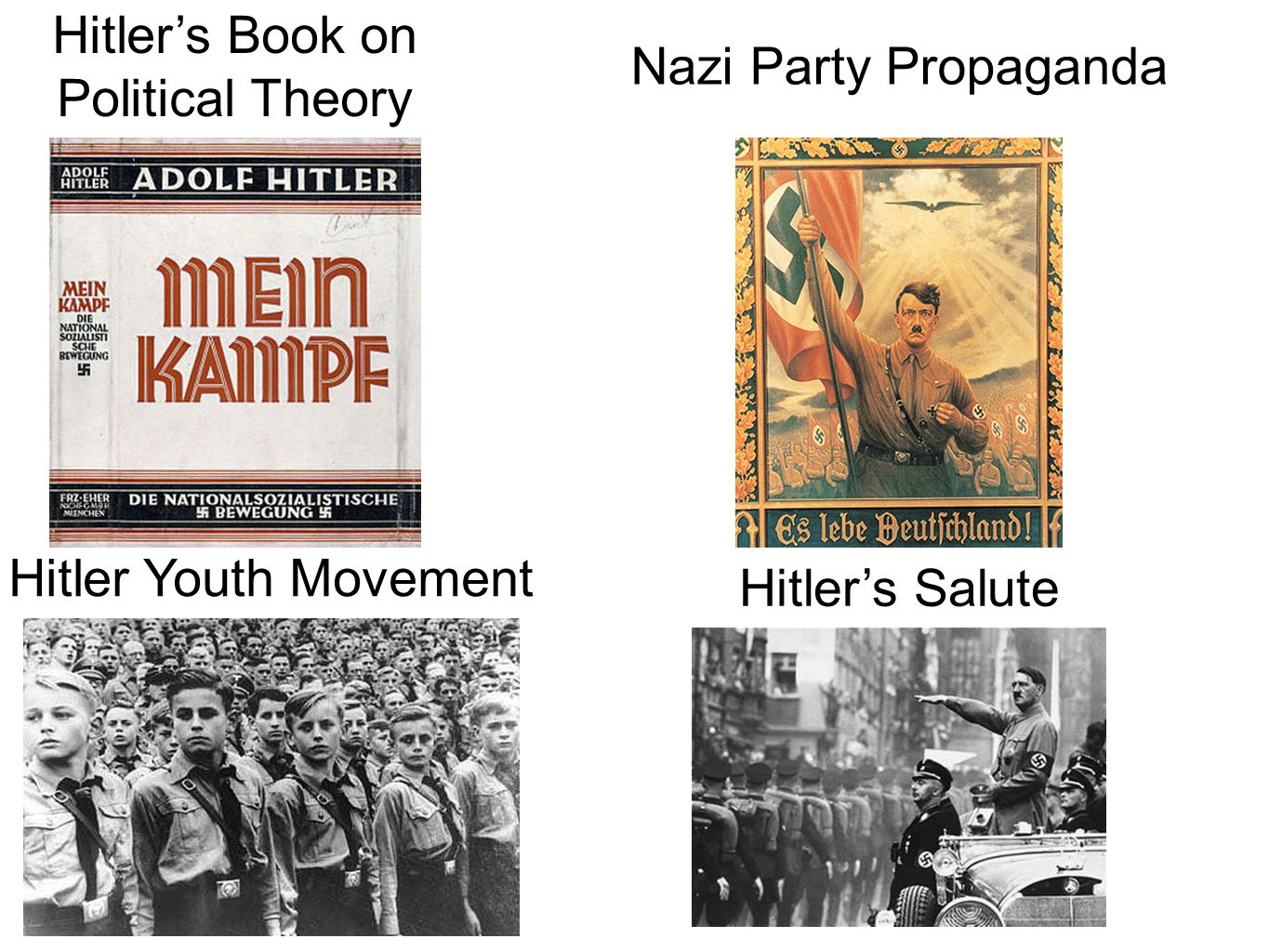 Hitler's Book on Political Theory
