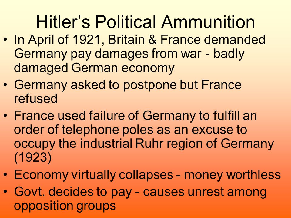 Hitler's Political Ammunition
