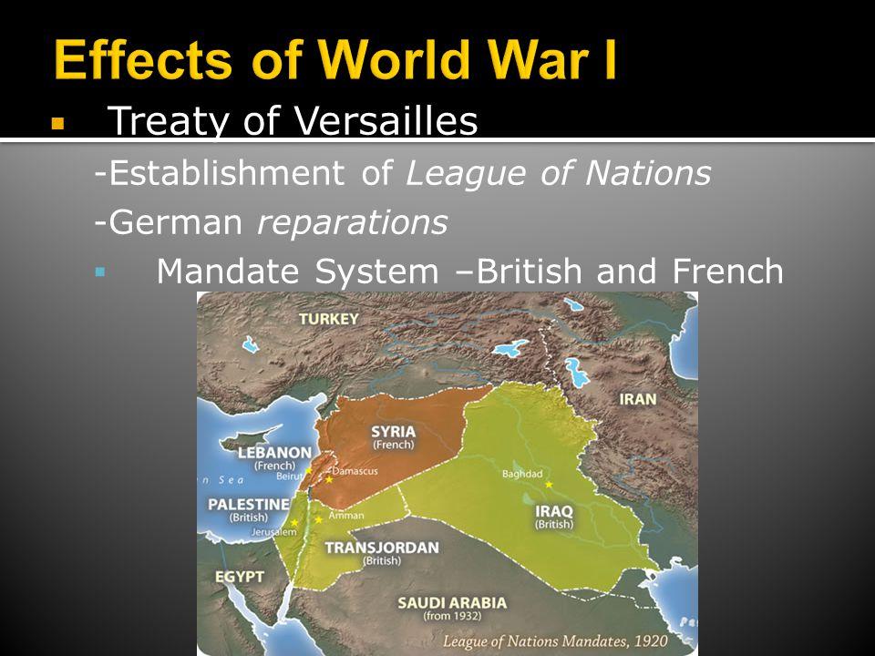 Effects of World War I Treaty of Versailles