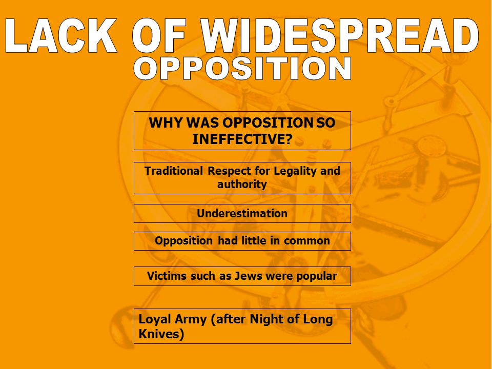 LACK OF WIDESPREAD OPPOSITION WHY WAS OPPOSITION SO INEFFECTIVE