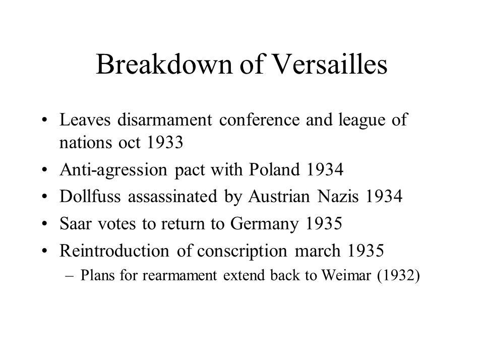 Breakdown of Versailles