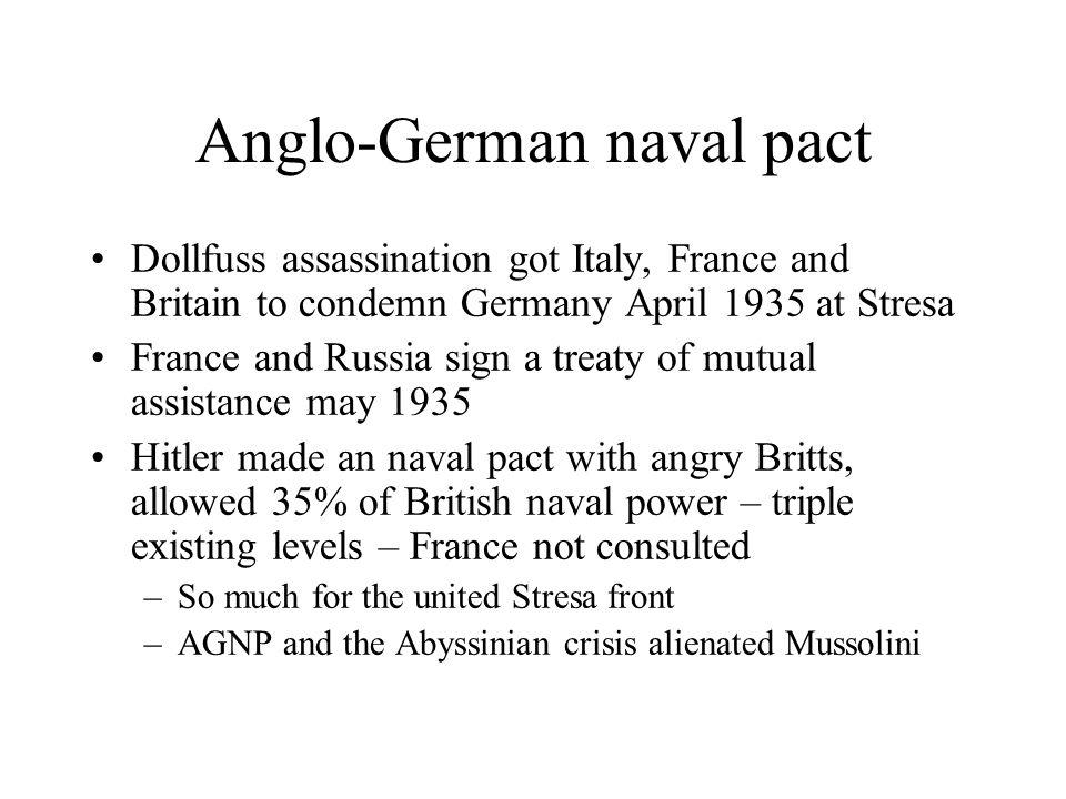 Anglo-German naval pact