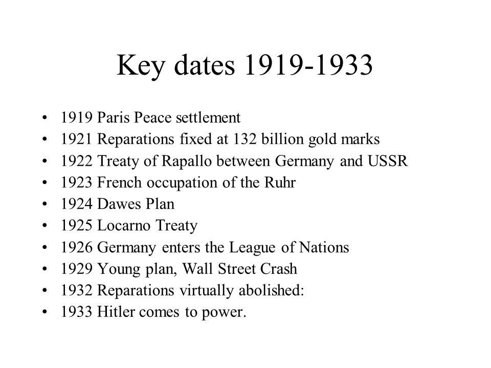 Key dates 1919-1933 1919 Paris Peace settlement