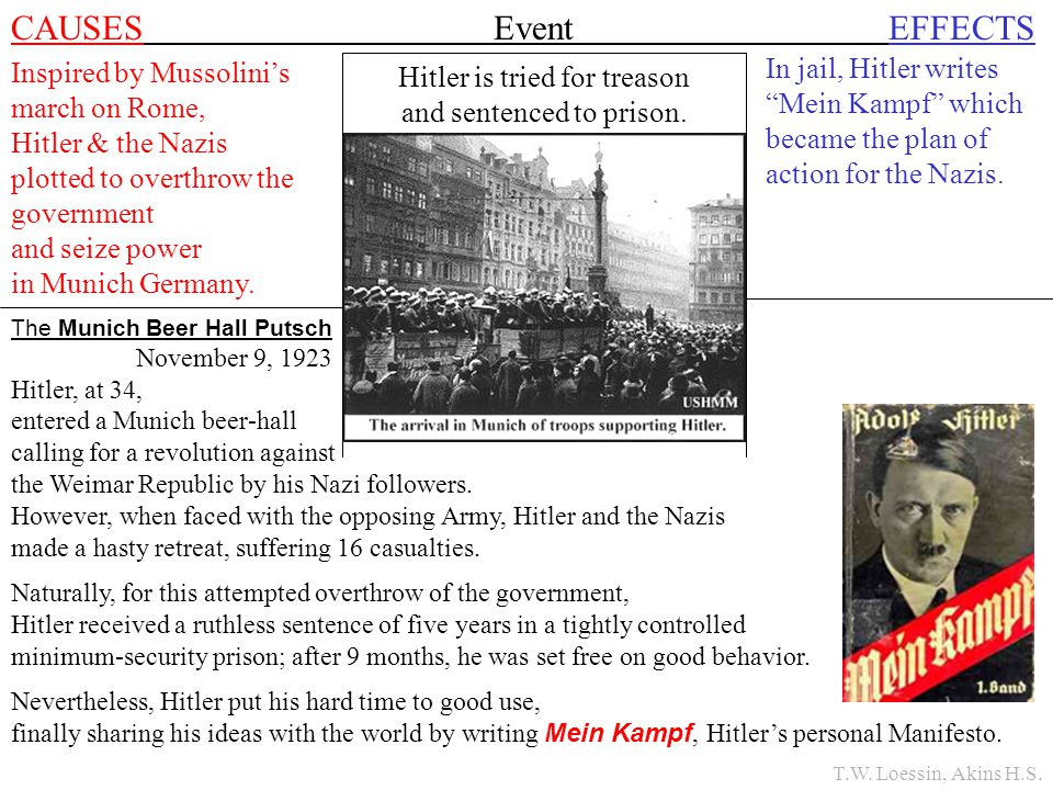 CAUSES Event EFFECTS Inspired by Mussolini's march on Rome, Hitler & the Nazis. plotted to overthrow the government.