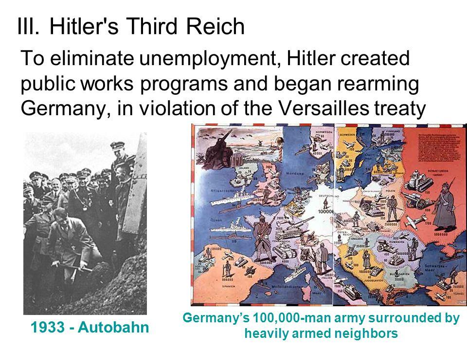 III. Hitler s Third Reich