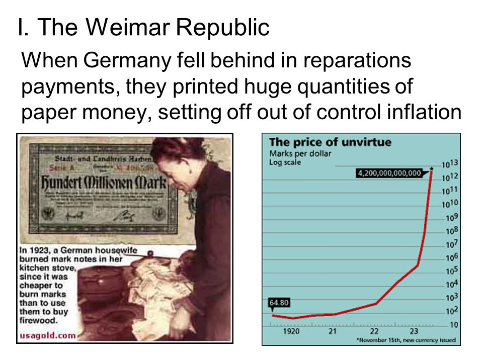 I. The Weimar Republic
