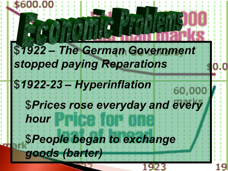 1922 – The German Government stopped paying Reparations
