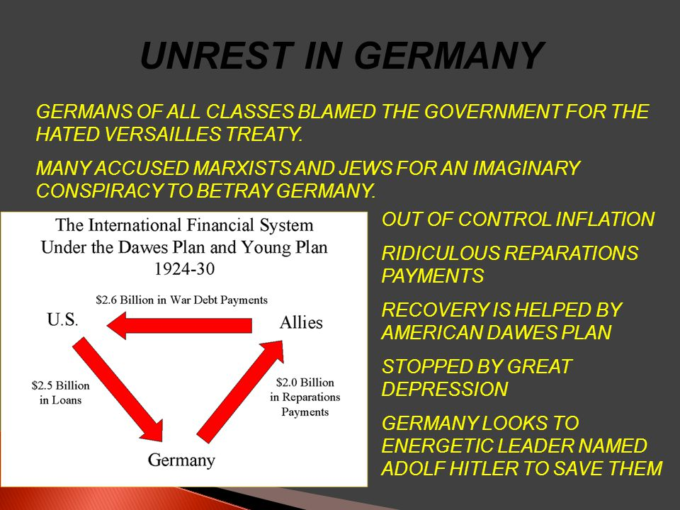 UNREST IN GERMANY GERMANS OF ALL CLASSES BLAMED THE GOVERNMENT FOR THE HATED VERSAILLES TREATY.