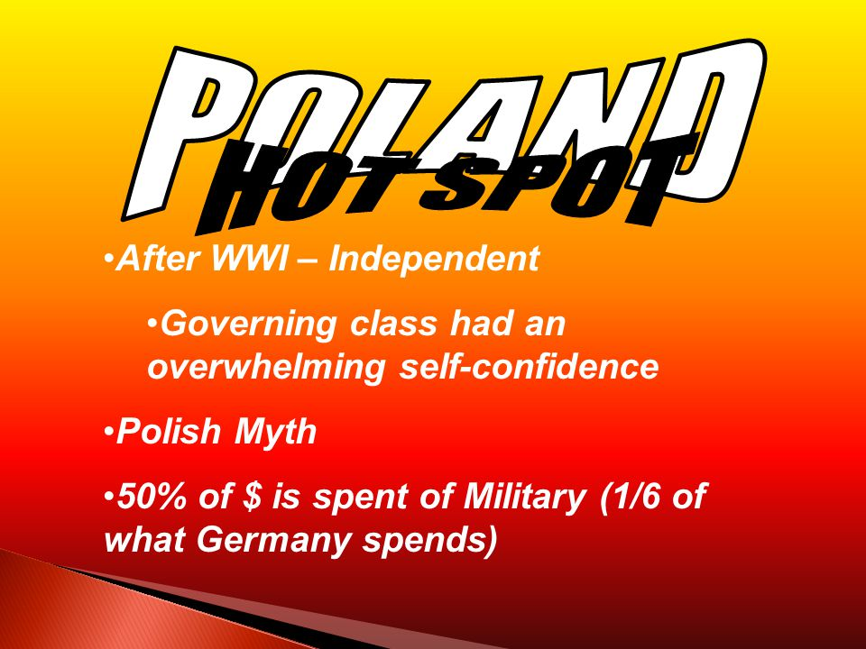 POLAND HOT SPOT After WWI – Independent