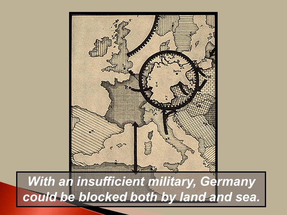 The caption says: With an insufficient military, Germany can be blockaded both by land and sea. Germany had suffered considerably during World War I under the Allied blockade, something the map suggests could happen again.