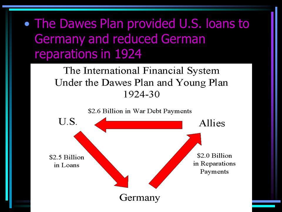 The Dawes Plan provided U. S