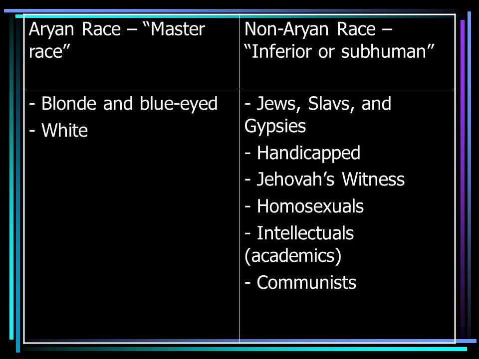 Aryan Race – Master race