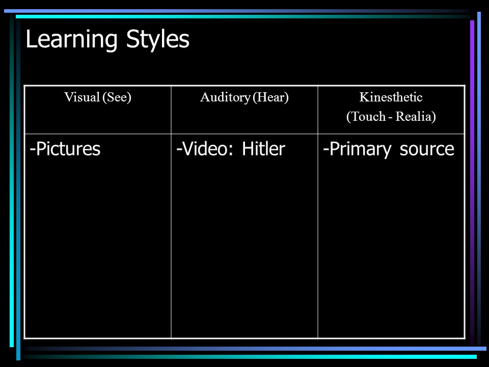 Learning Styles -Pictures -Video: Hitler -Primary source Visual (See)