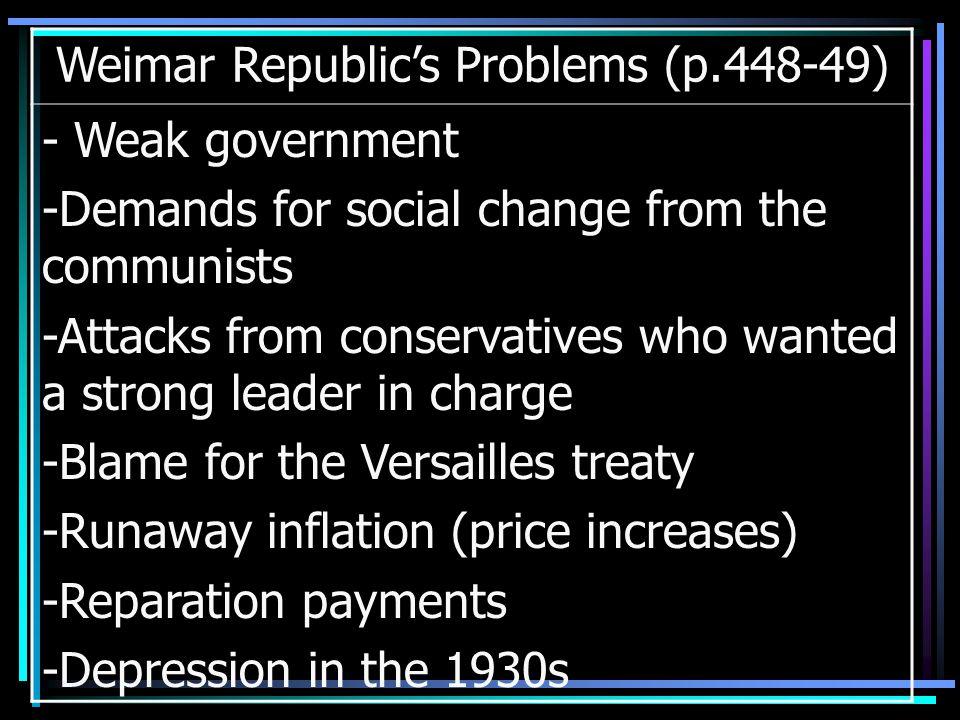 Weimar Republic's Problems (p.448-49)