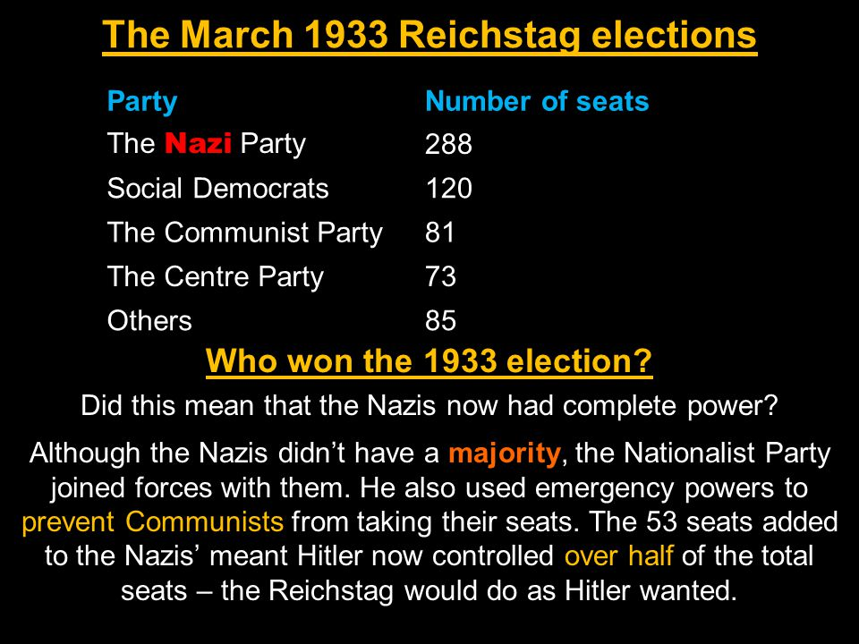The March 1933 Reichstag elections