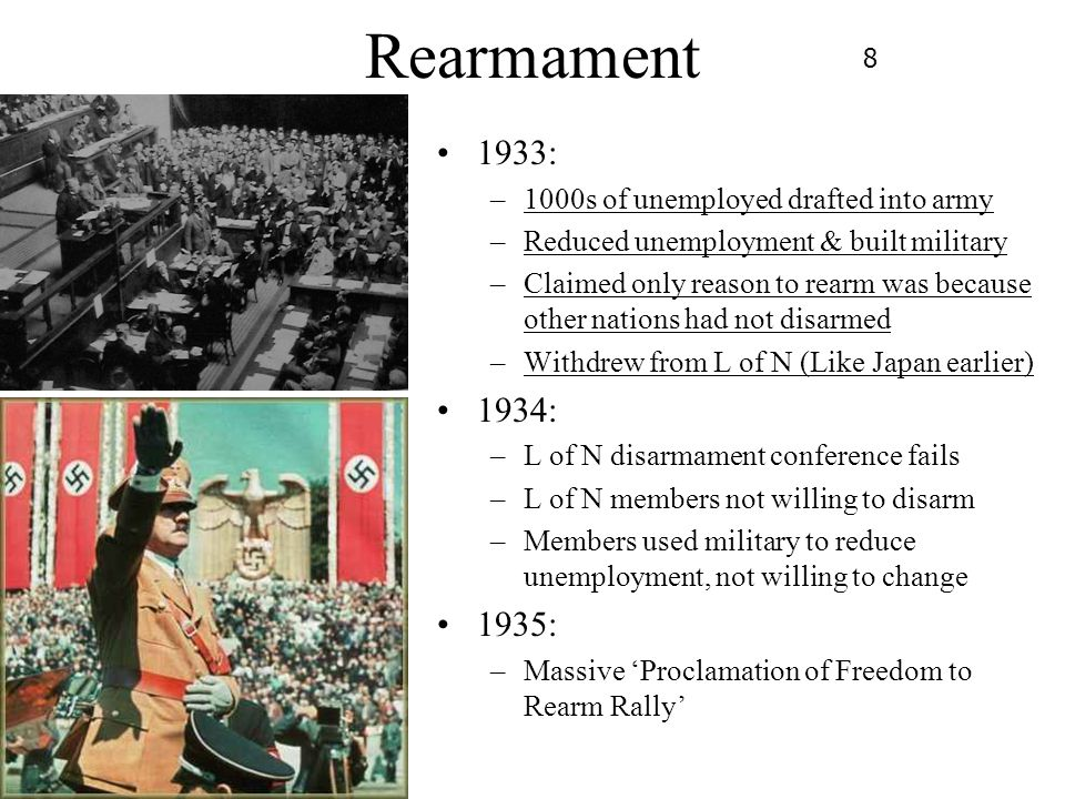 Rearmament 1933: 1934: 1935: 1000s of unemployed drafted into army