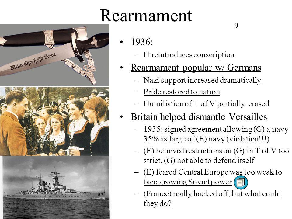 Rearmament 1936: Rearmament popular w/ Germans