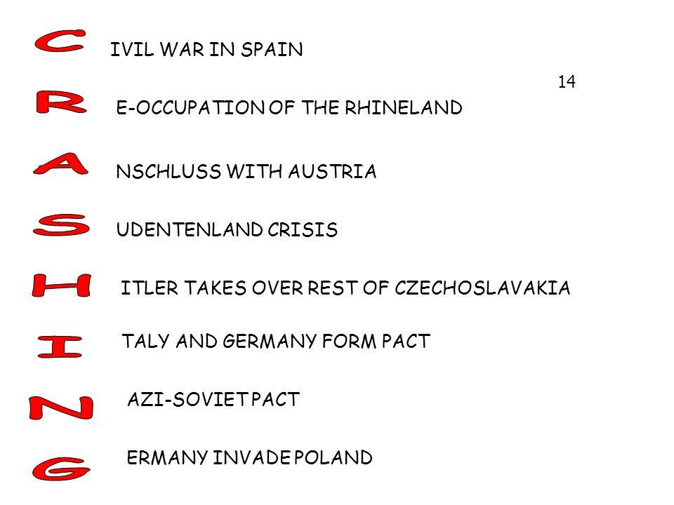CRASHING IVIL WAR IN SPAIN E-OCCUPATION OF THE RHINELAND
